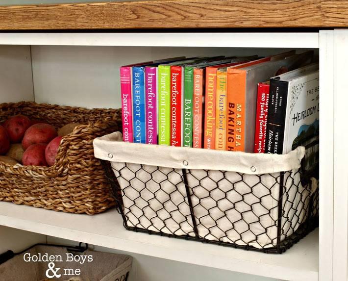 корзинка для хранения кулинарных книг