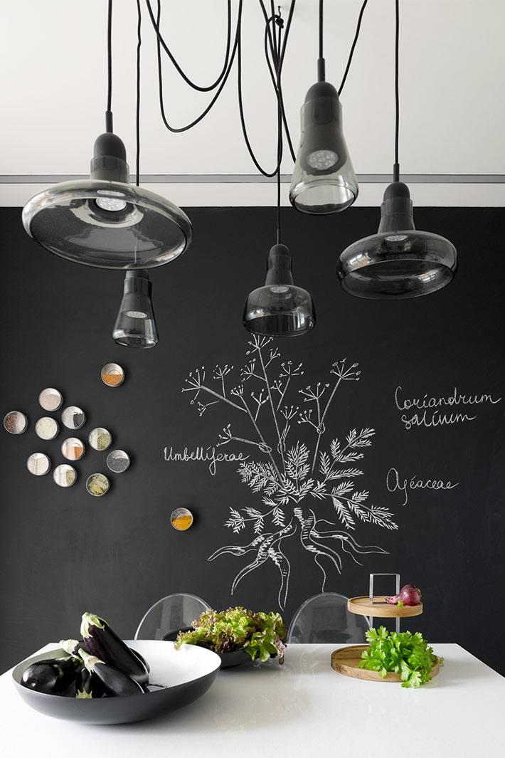 графитовая краска на стене кухни для записей мелом