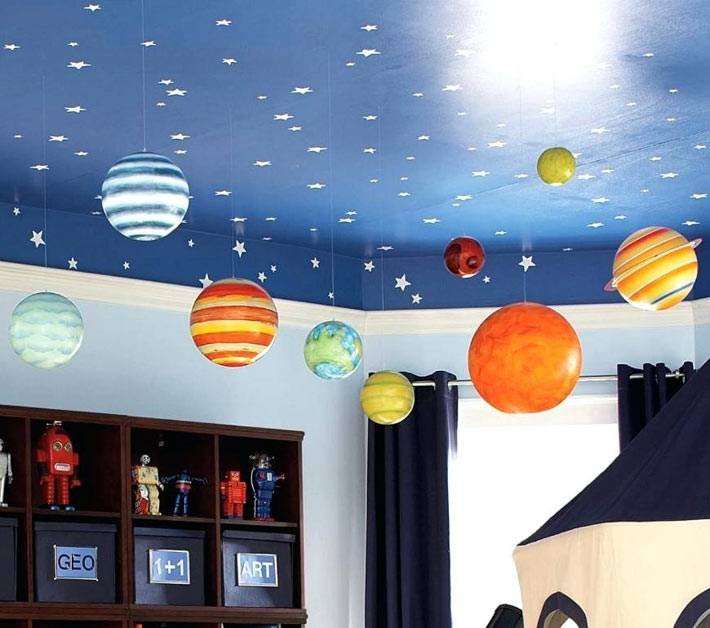 шикарное оформление потолка в виде звездного неба с планетами фото